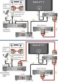 wiring diagrams hookup dvd vcr tv hdtv satellite cable wiring wiring diagram for cable box to tv to dvd wiring diagram local wiring diagrams hookup dvd vcr tv hdtv satellite cable