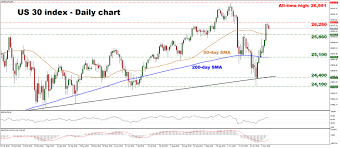 Technical Analysis Dow Jones 30 Bounces Sharply Econ Alerts