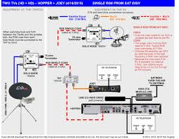 rv satellite wiring diagram blueprint com full size of wiring diagrams rv satellite wiring diagram schematic pictures rv satellite wiring diagram