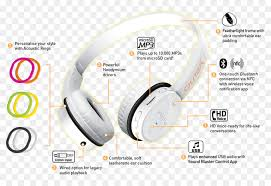 headset phone diagram wiring diagram headset phone diagram wiring diagram rows headphones phone connector wiring diagram creative technology headset phone diagram