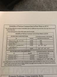 Calcium Chloride Chart Solved 70 73 Refer To The Solubility Table From The Bloc