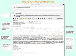 Emailing Cover Letter Format Template Coverletterguide Cover Letter