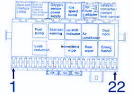 chevy trailblazer 2003 main fuse box block circuit breaker diagram chevy trailblazer 2003 main fuse box block circuit breaker diagram