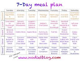 muscle gain diet plan 7 days quick weight loss diets and exercise plans www