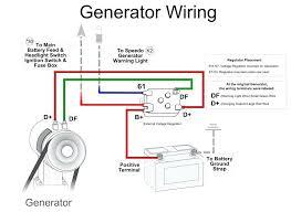 generator starter switch wiring wiring diagram for you • interlock generator hookup wiring diagram for interlock transfer rh 8bars info starter generator wiring diagram club car starter generator wiring