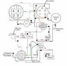 30hp generac electrical diagram dixie chopper gilbert lawn 500004 generac wiring harness part is obsolete