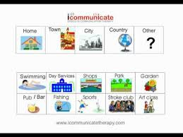 Stroke Communication Chart Stroke Speech Therapy Picture Communicate Charts