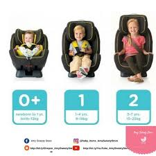 comfortable car seat for your newborn