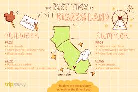 The Best Time To Visit Disneyland