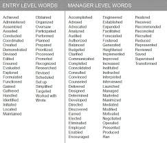 Resume Words Awesome Handbook Of Information Security Information Warfare Social
