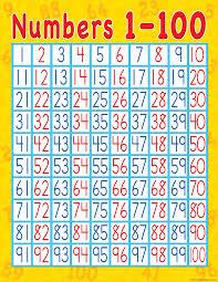 Printable Number Chart 1 100 With Words 1 100 Number Word Chart Printable Www Bedowntowndaytona Com