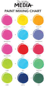 New Dina Wakley Media Mixing Chart Available Mixing Paint