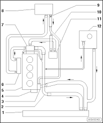audi workshop manuals \u003e a4 mk2 \u003e power unit \u003e 4 cylinder tdi unit Cooling System Flow Diagram Audi Engine Cooling Diagram #28