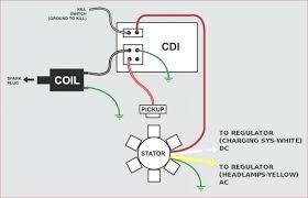 scooter magneto wiring diagram wiring diagram user scooter magneto wiring diagram wiring diagrams scooter stator wiring diagram scooter magneto wiring diagram