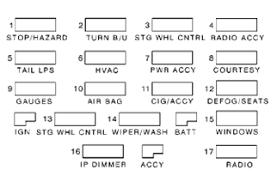 1970 camaro fuse box diagram 1970 automotive wiring diagrams camaro fuse block diagram thumb
