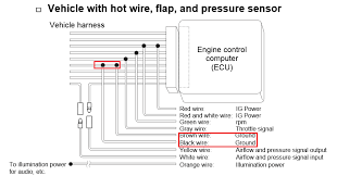 rb25 neo wiring diagram images neo wiring diagram apexi safc wiring diagram also apexi afc neo wiring