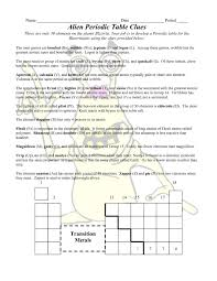 Chemistry The Periodic Table Worksheet Answers - Switchconf
