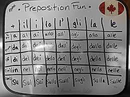 An Attempt To Learn Italian Prepositions My Sardinian Life