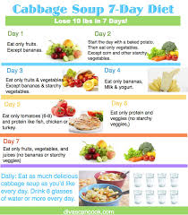 muscle gain diet plan 7 days the best cabbage soup diet recipe wonder soup 7 day diet divas can