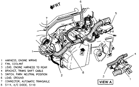 1996 buick skylark l automatic car ran and drove fine 96 Buick Regal Wiring Diagram the engine control computer does also control the transmission there is a connector on the transmission itself that could be unplugged 1996 buick regal wiring diagram
