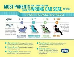 Baby Car Seat Chart Car Seat Information Chart Babies Toddlers Kids Children