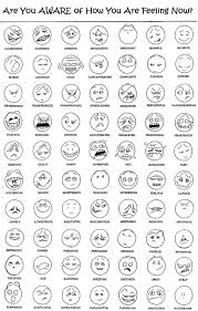 Feeling Chart Printable Emotions Chart for Adults of Cambridge developed the 1