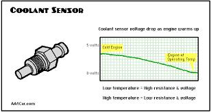 Coolant Sensor Resistance Chart Truck Repair Engineering