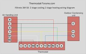 hvac thermostat wiring diagram hvac image wiring 2 stage furnace thermostat wiring heat diagram get cars on hvac thermostat wiring diagram
