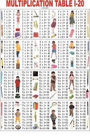 35 tables 1 to 20 for kids printable time tables 1 12 activity multiplication tables 2 to 20 scalien view larger printable