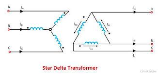 power transformer wiring diagram facbooik com Current Transformer Wiring Diagram delta transformer wiring diagram facbooik current transformers wiring diagrams