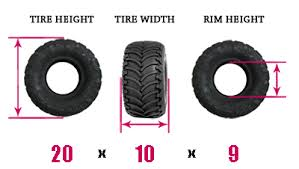 Tire Chart Meaning Atv Tire Sizes Explained