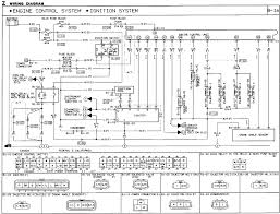 mazda miata wiring harness wiring all about wiring diagram miata ignition switch wiring diagram at 1996 Mazda Miata Wiring Diagram