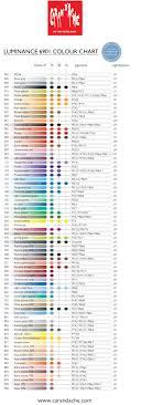 Caran Dache Luminance Artists Pencils Colour Chart