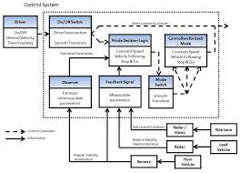 finn wiring diagrams finn diy wiring diagrams system control diagram nilza net