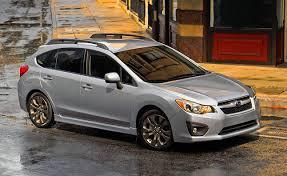 2018 subaru impreza hatchback.  impreza 2012 subaru impreza hatchback review in 2018 subaru impreza hatchback