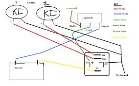 wiring diagram for off road lights the wiring diagram jeep kc lights wiring diagram nilza wiring diagram