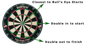 How To Play 301 Darts Game Presented By Teachdart Com