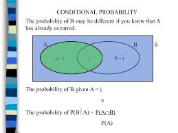 Probability Of A Given B Venn Diagram