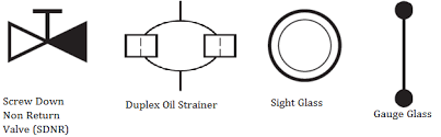 similiar return air symbol keywords symbols for valves pumps and electrical equipment on ship
