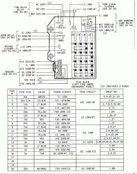 2000 bmw z3 fuse box layout wiring diagram database tag for bmw 1 series fuse box bmw e88 1 series fuse box
