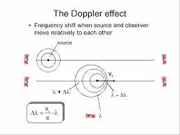 doppler effect a consequence of a movement of the light source relative to the observer