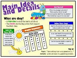 Ela Anchor Chart Main Idea Details