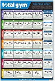 Total Gym Workout Chart Pdf Printable Weight Lifting Online Charts Collection