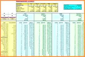 Pay Off Debt Calculator Free Snowball Worksheet Excel Payoff