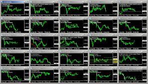 How Many Charts Do You Monitor