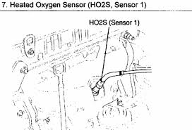 hyundai oxygen sensor related questions answered hyundai elantra bank 1 sensor 1 screwed into the exhaust manifold