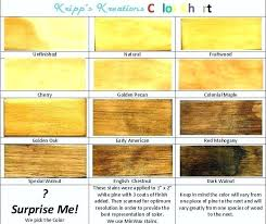 Mahogany Stain Color Chart Mahogany Wood Stain Churnly Co