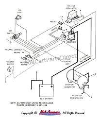 wiring diagram for golf cart motor wiring image 1984 1991 club car ds gas club car parts accessories on wiring diagram for golf cart