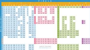 Learn Chinese Pinyin Chart What Are The Best Pinyin