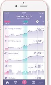 Ava Bracelet Ovulation Chart Home Tracking Bracelet Fertility Chart Fertility